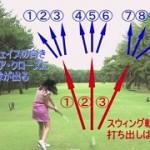 ボールの飛ぶ方向は9通り!理論を理解しましょう
