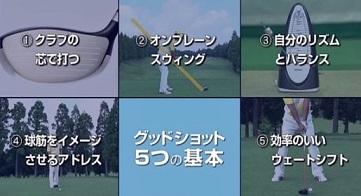 ゴルフでグッドショットを打つためのコツ